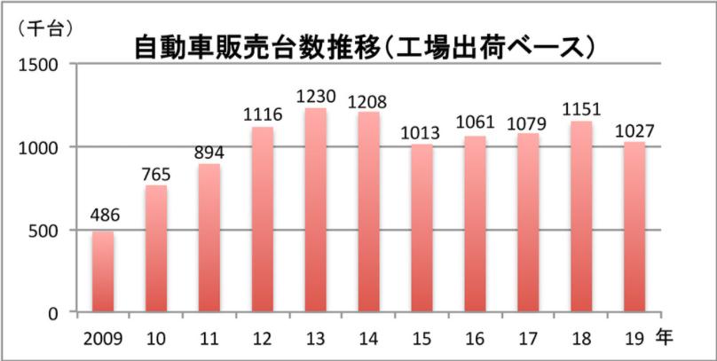 f:id:hiroshi3healthy:20210302015252p:plain