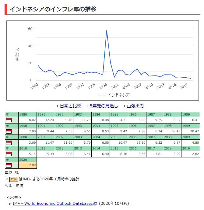 f:id:hiroshi3healthy:20210304005906p:plain
