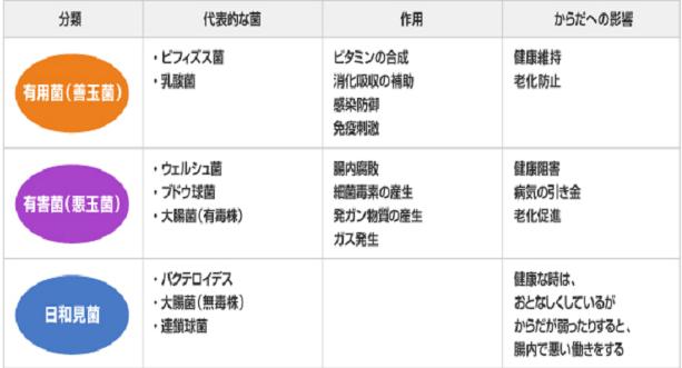 f:id:hiroshi999999999:20171106050654p:plain