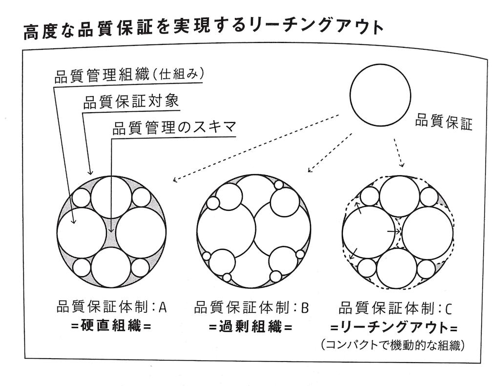f:id:hiroshi_noda:20180408182641p:image