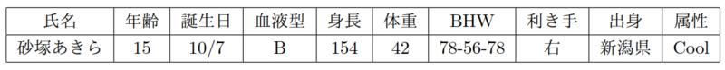 f:id:hiroshiakagi398:20190120235008p:plain