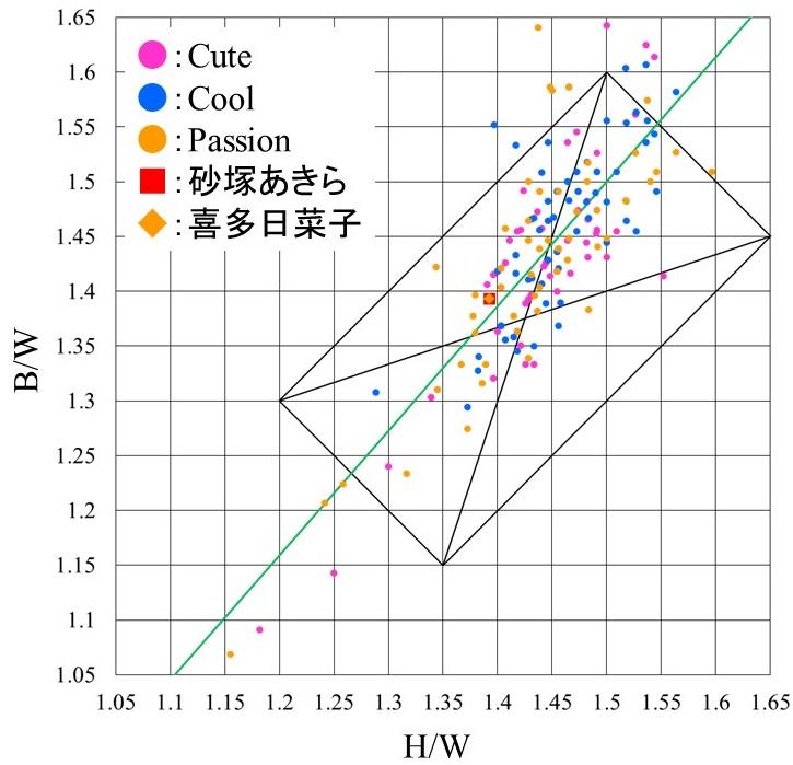 f:id:hiroshiakagi398:20190120235011j:plain