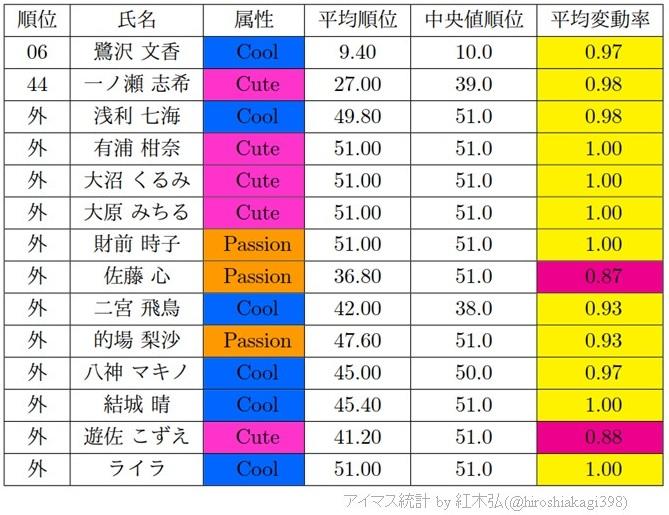 f:id:hiroshiakagi398:20190327122059j:plain