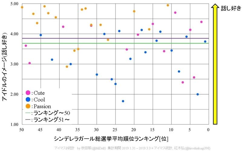 f:id:hiroshiakagi398:20190422013155j:plain