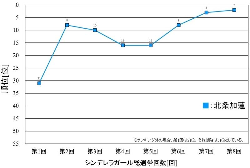 f:id:hiroshiakagi398:20190624011932j:plain