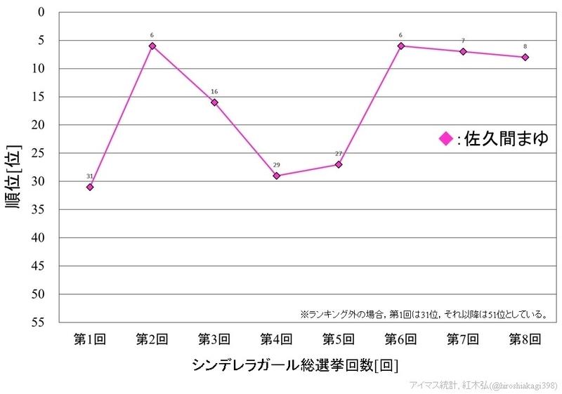 f:id:hiroshiakagi398:20190624011939j:plain