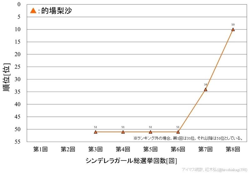 f:id:hiroshiakagi398:20190624011953j:plain
