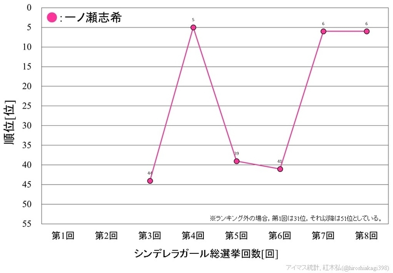 f:id:hiroshiakagi398:20190624011956j:plain
