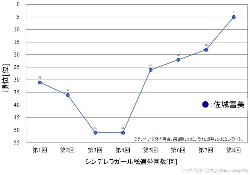 f:id:hiroshiakagi398:20190624012005j:plain