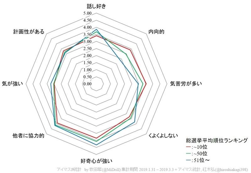 f:id:hiroshiakagi398:20190901010240j:plain