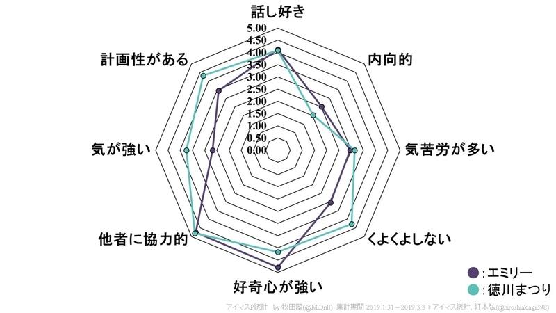 f:id:hiroshiakagi398:20190927234029j:plain