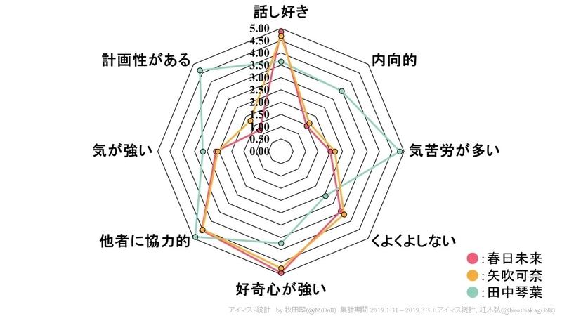 f:id:hiroshiakagi398:20190927234033j:plain