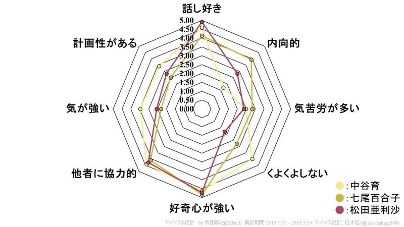 f:id:hiroshiakagi398:20190927234041j:plain