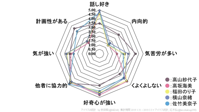 f:id:hiroshiakagi398:20190927234056j:plain