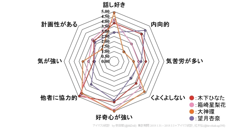 f:id:hiroshiakagi398:20190929155211j:plain