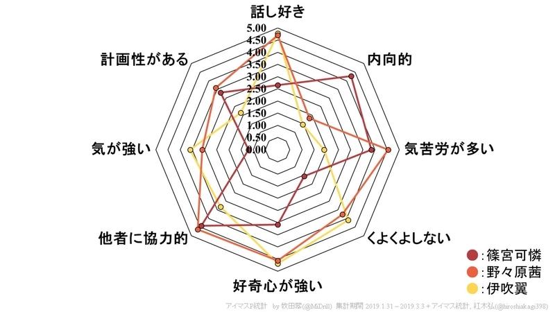 f:id:hiroshiakagi398:20190929155215j:plain
