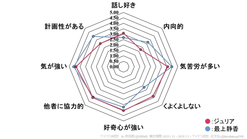 f:id:hiroshiakagi398:20190930165002j:plain