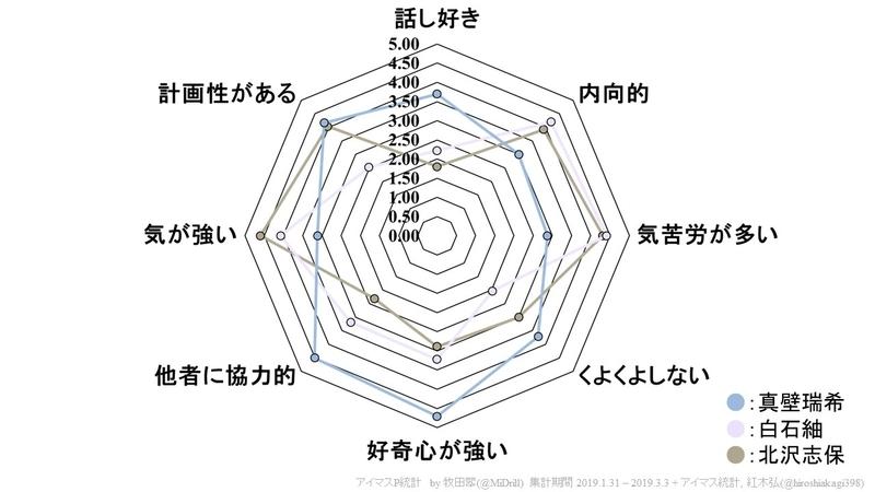 f:id:hiroshiakagi398:20190930165007j:plain