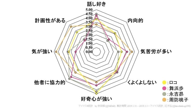 f:id:hiroshiakagi398:20190930165011j:plain