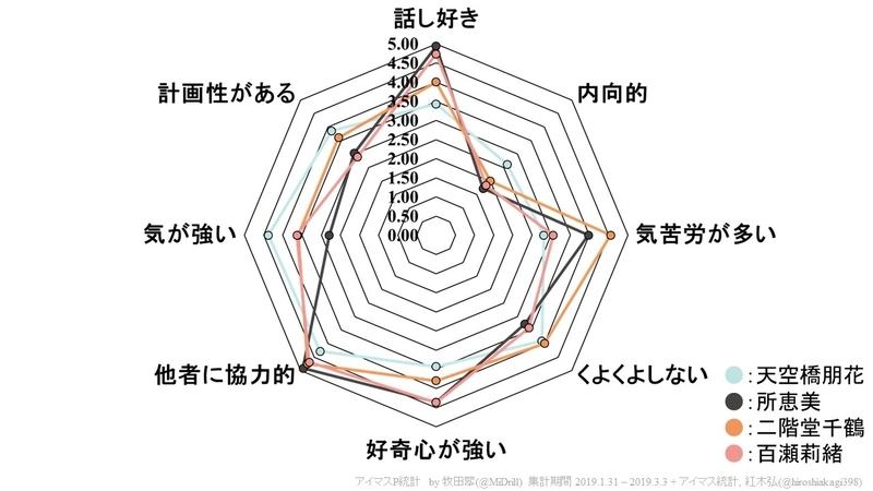 f:id:hiroshiakagi398:20190930165018j:plain