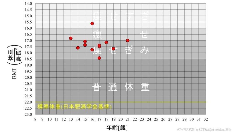 f:id:hiroshiakagi398:20191018002407j:plain