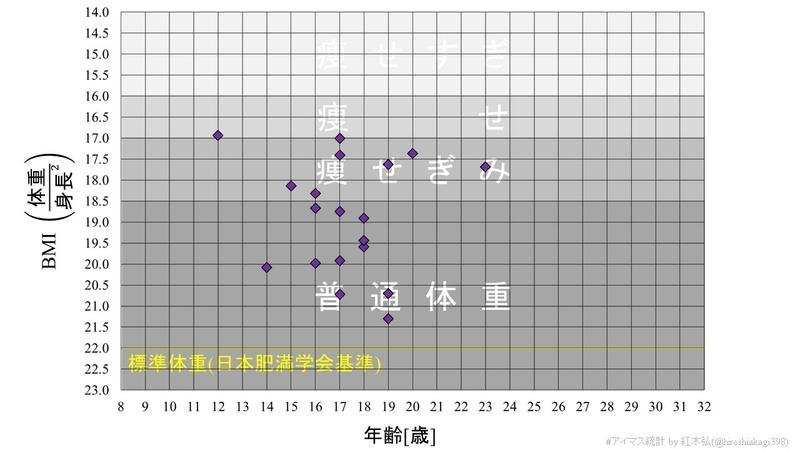 f:id:hiroshiakagi398:20191018002416j:plain