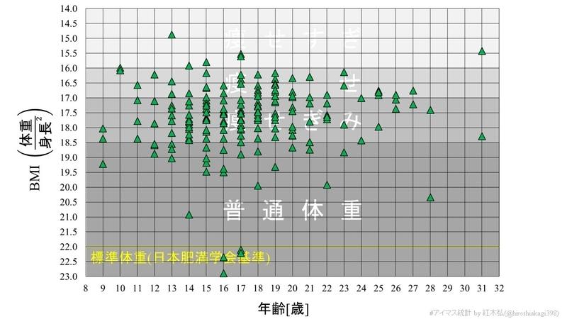 f:id:hiroshiakagi398:20191018002421j:plain