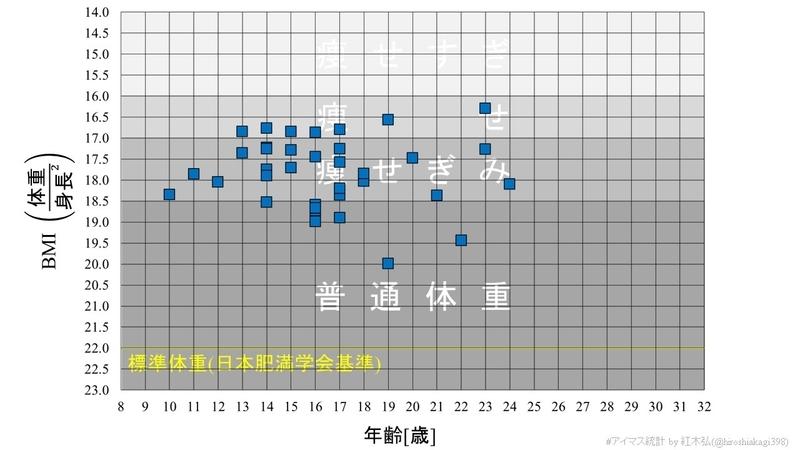 f:id:hiroshiakagi398:20191018002425j:plain