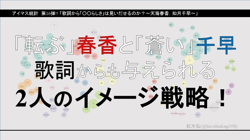 f:id:hiroshiakagi398:20200113194941j:plain