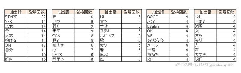f:id:hiroshiakagi398:20200113194954j:plain