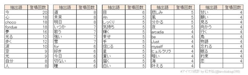 f:id:hiroshiakagi398:20200113194957j:plain