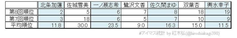 f:id:hiroshiakagi398:20200208124842j:plain
