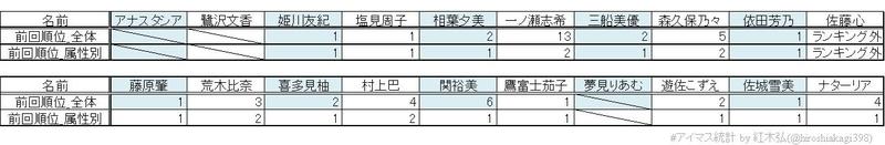 f:id:hiroshiakagi398:20200208124845j:plain