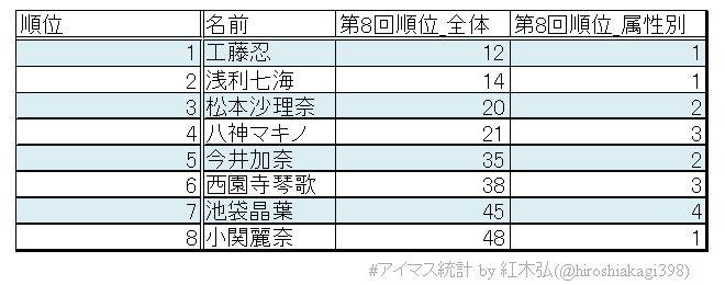 f:id:hiroshiakagi398:20200208124849j:plain