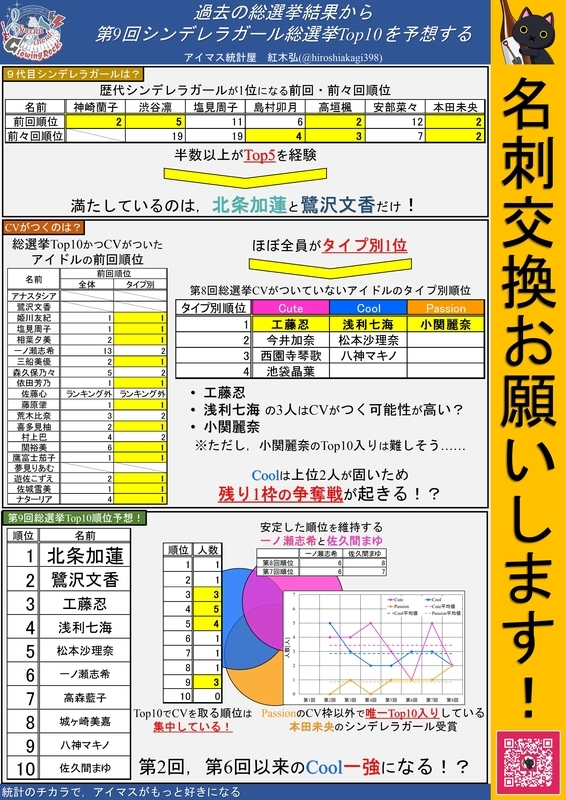 f:id:hiroshiakagi398:20200213042422j:plain