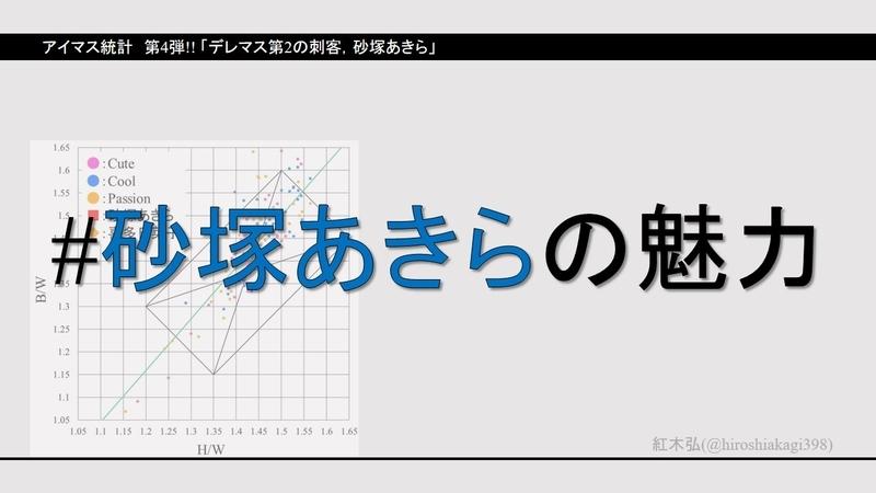 f:id:hiroshiakagi398:20200221122612j:plain