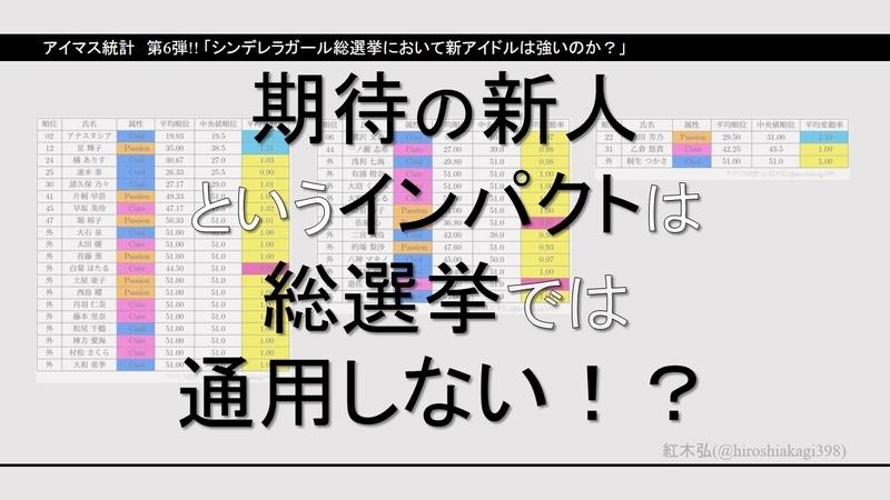 f:id:hiroshiakagi398:20200221122620j:plain
