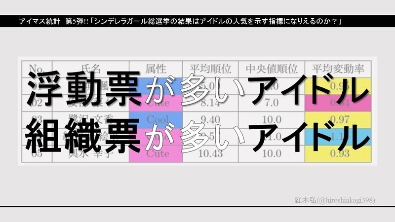 f:id:hiroshiakagi398:20200221214032j:plain