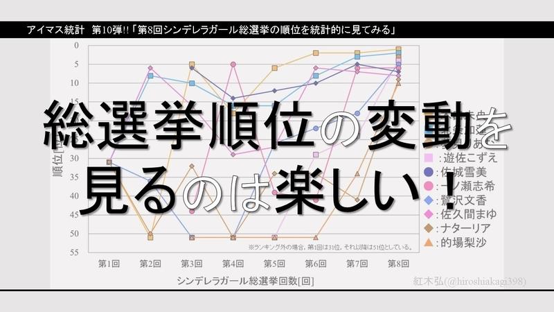 f:id:hiroshiakagi398:20200221214433j:plain