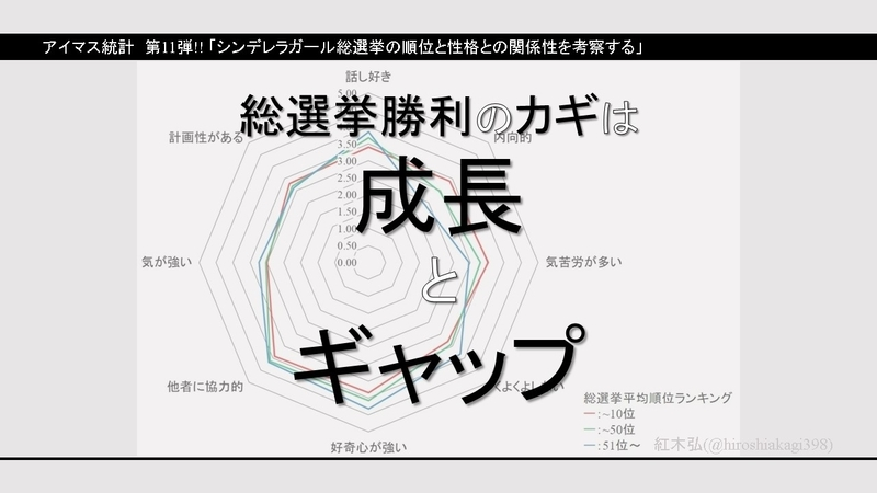 f:id:hiroshiakagi398:20200221214605j:plain