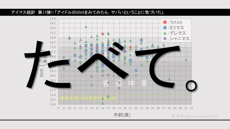 f:id:hiroshiakagi398:20200221215241j:plain