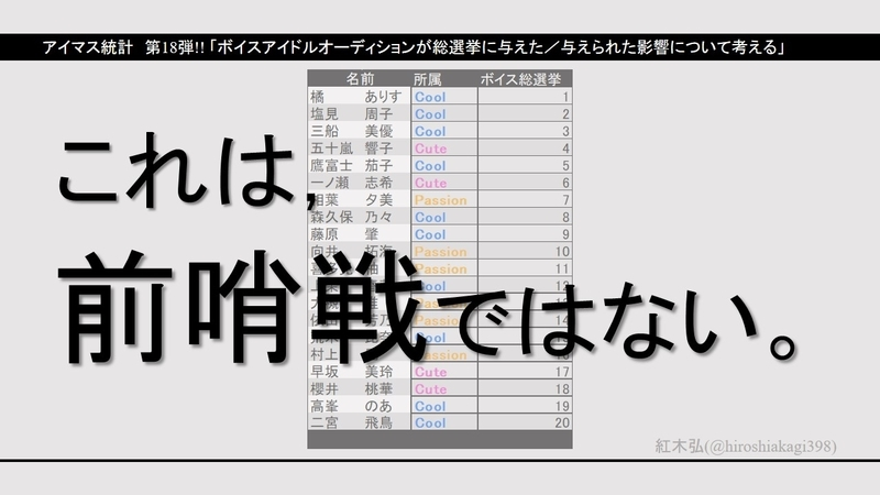 f:id:hiroshiakagi398:20200226183629j:plain
