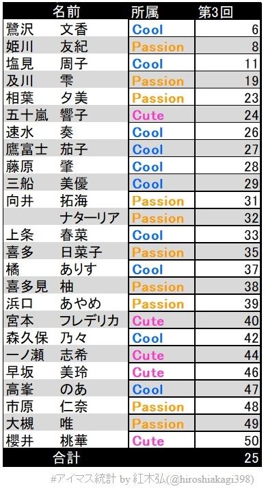 f:id:hiroshiakagi398:20200226183636j:plain