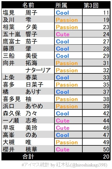 f:id:hiroshiakagi398:20200226183641j:plain