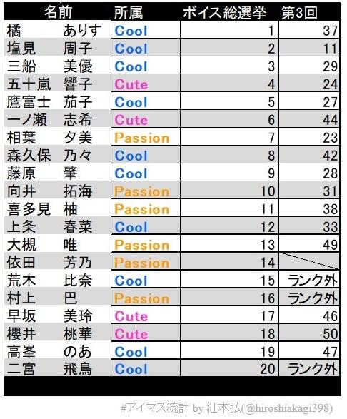 f:id:hiroshiakagi398:20200226183645j:plain