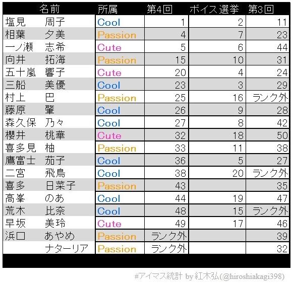 f:id:hiroshiakagi398:20200226183649j:plain