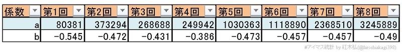 f:id:hiroshiakagi398:20200510110516j:plain