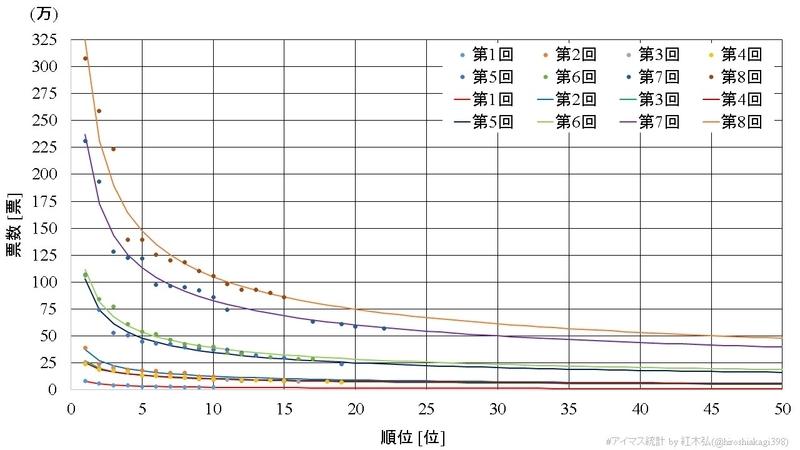 f:id:hiroshiakagi398:20200510110523j:plain