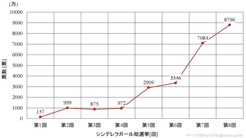 f:id:hiroshiakagi398:20200510110528j:plain