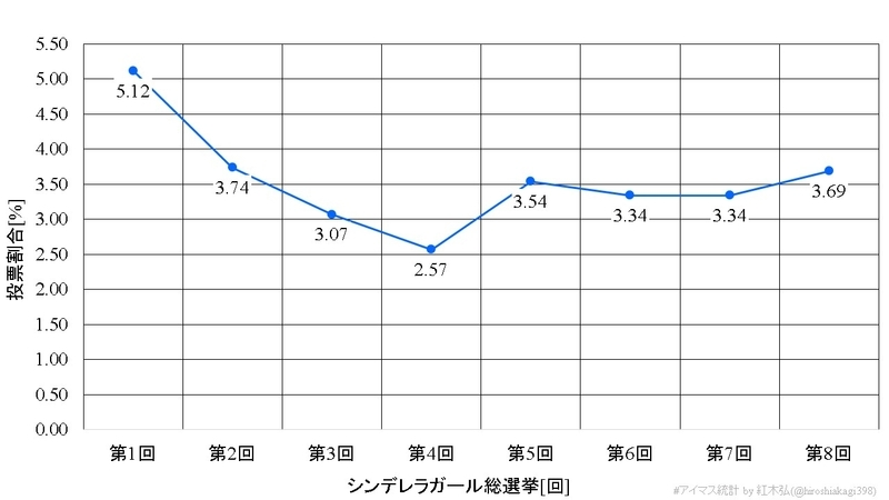 f:id:hiroshiakagi398:20200510110532j:plain